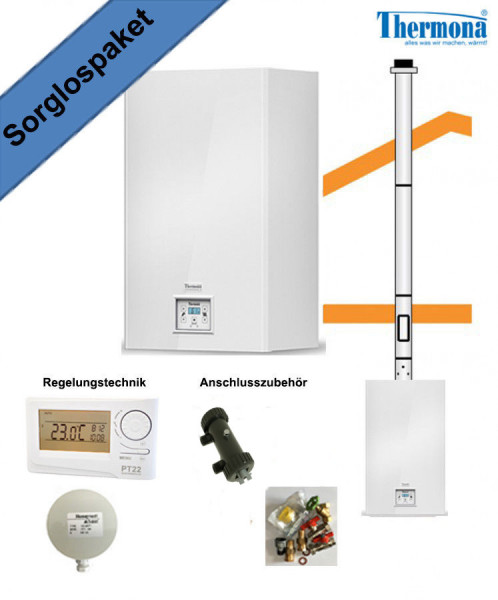 Kombitherme 20,7 kW Brennwertkombitherme Gastherme Komplettangebot Abgasführung Schrägdach