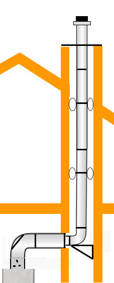 Kunststoff-Abgassystem Brennwert d: 80/125mm auf d: 80mm Kaminführung